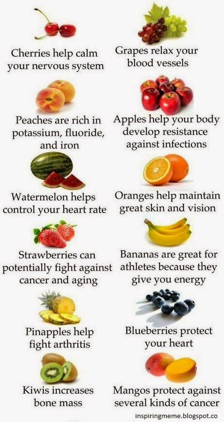 benefits-of-fruits-health-tips