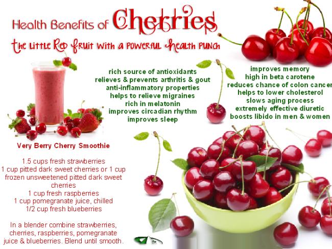 cherries-health-benefits