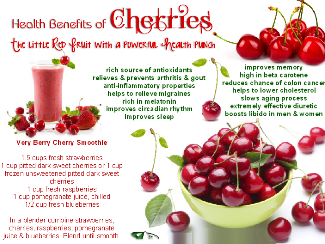 cherries-health-benefits