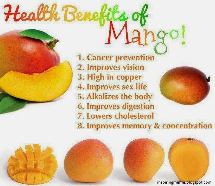 mango-health-tips