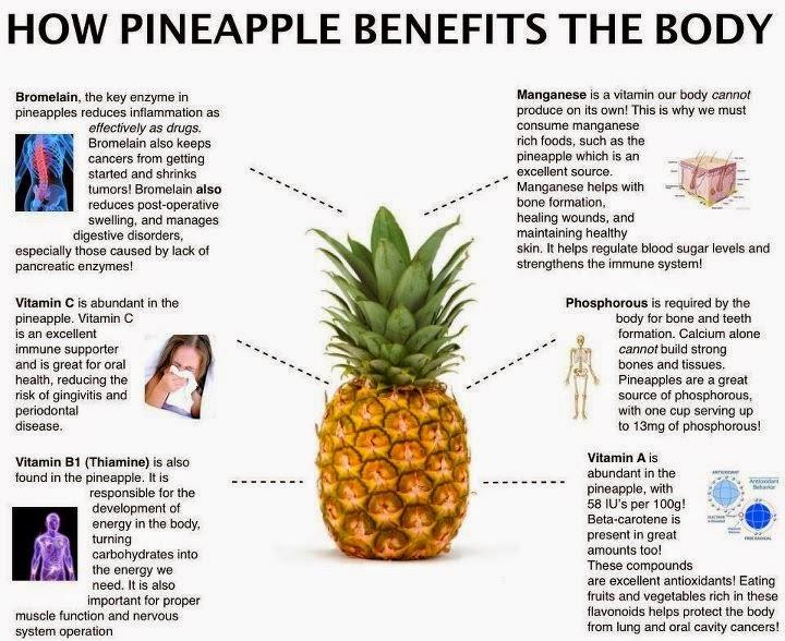 pineapple-health-benefits