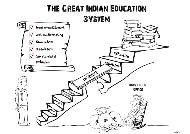 flaws-in-indian-education