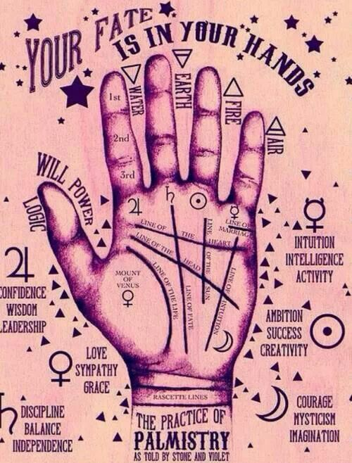 relying-over-palmistry