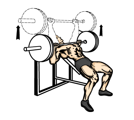 monday-gym-schedule-for-chest-incline-bench-press