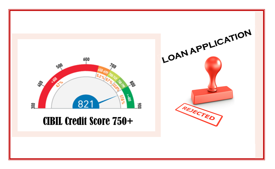 your-loan-application-can-be-rejected-even-if-you-have-750-cibil-credit-score