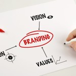Brand Clarity is not About the Colors or the Logo