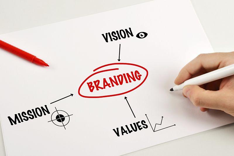 branding clarity and brand logo