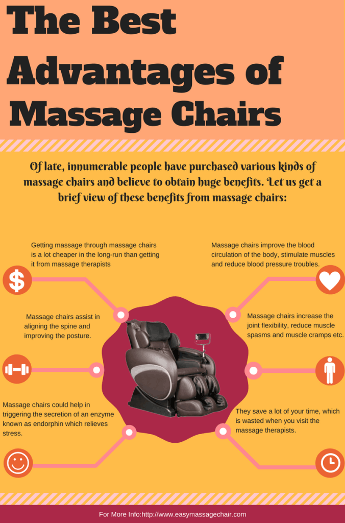 benefits of owning a massage chair