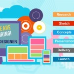 What are the Designations Available & Career Scopes in Graphic Designing?