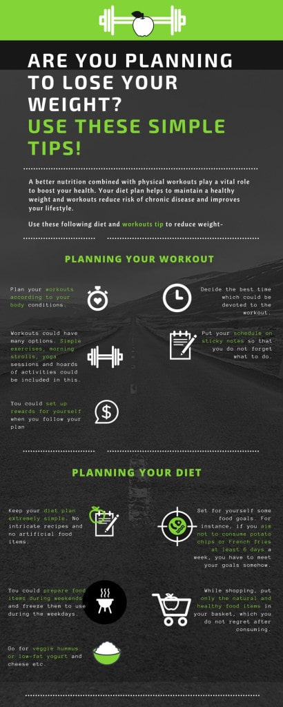 plan to lose your weight infographics