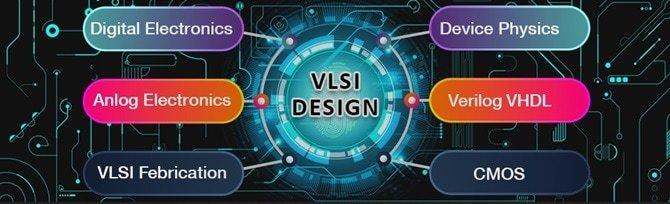 vlsi design course