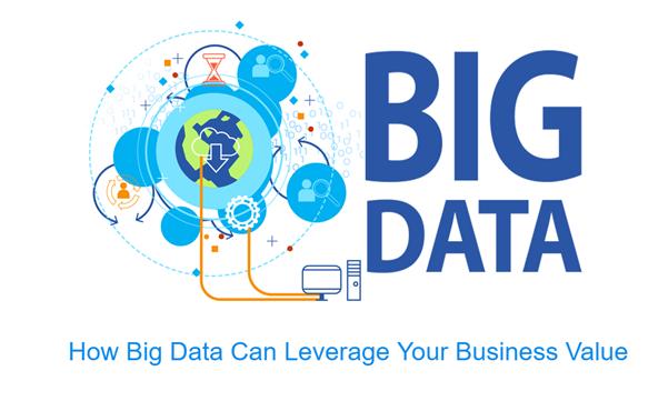 big data hadoop certification training
