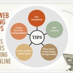 5 Web Design Hacks You Need To Know
