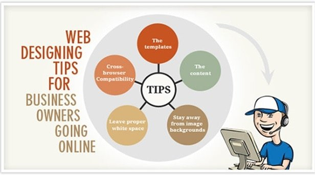 website design consist of many factors