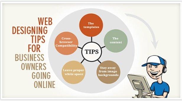 website design consist of many factors