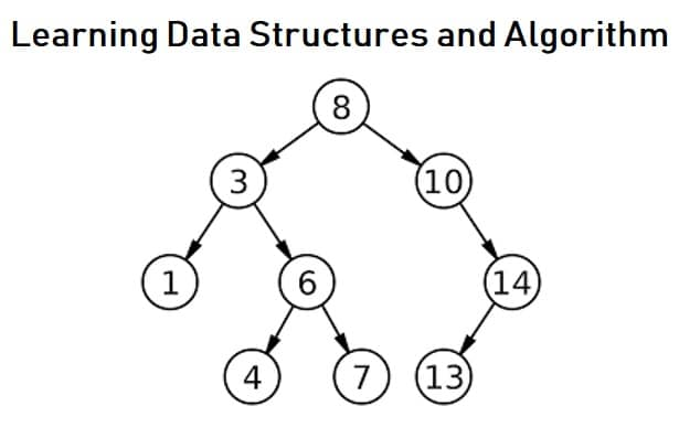 data structures online courses
