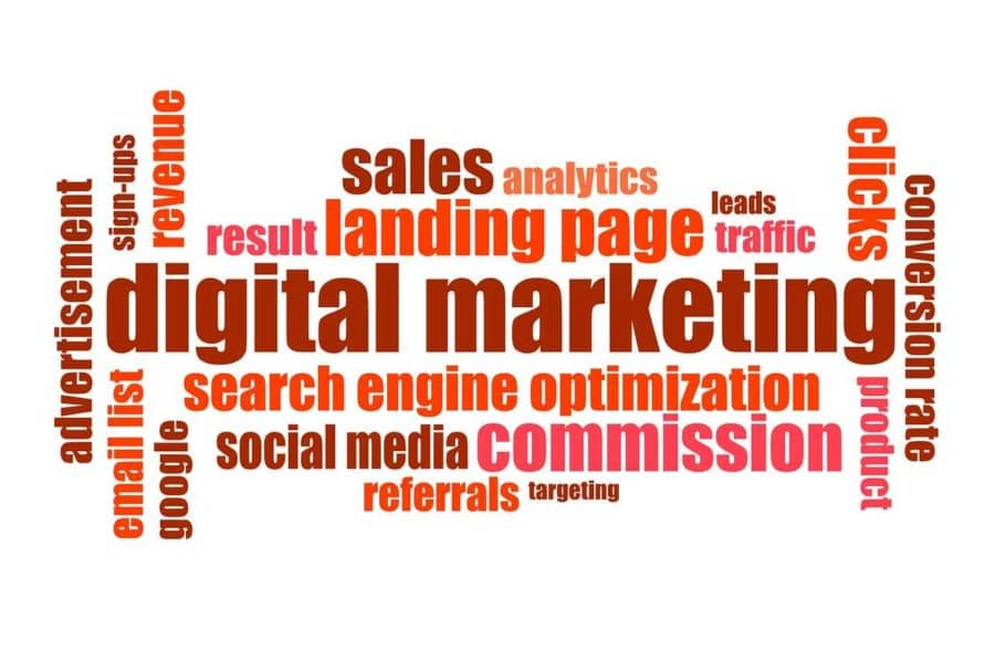 digital marketing 2019
