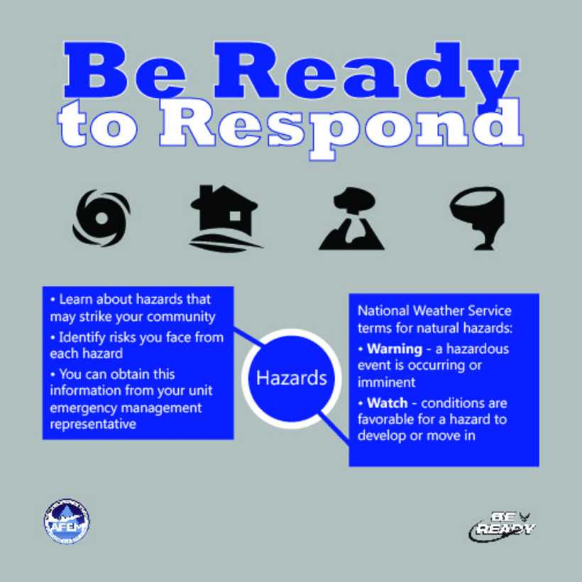 workplace emergency procedures