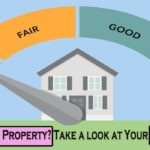Planning to Rent A Property? Take A Look at Your Credit Score First