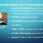 System Requirement for Quickbooks Software
