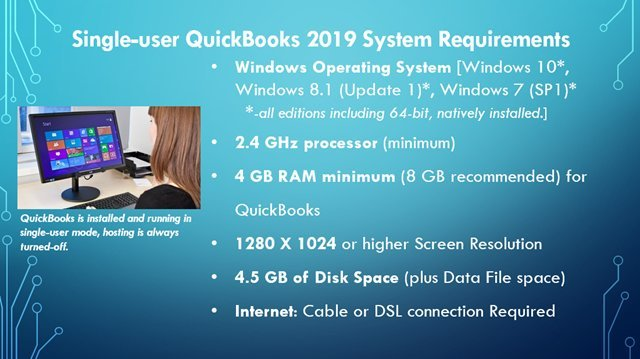 quickbooks software requirements