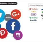 Best Digital Marketing Platforms Which Help to Grow Your Business