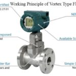 Working Principle of Vortex Flow Meter and its Applications