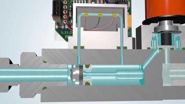 working of flc600 series flow controller