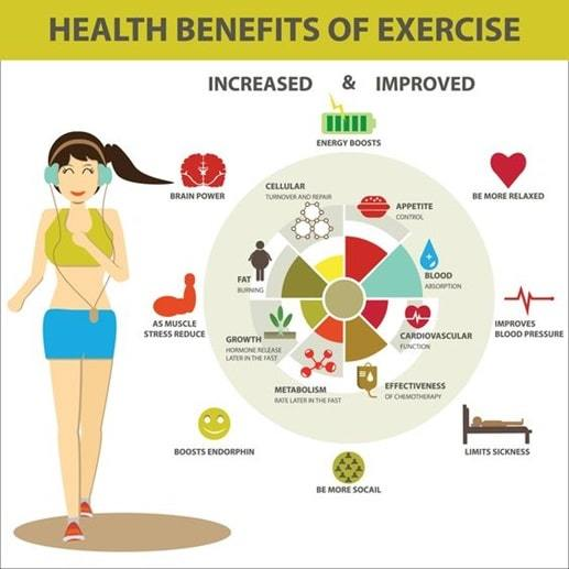 health benefits of exercise