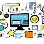 Different Types Of Advertisements To Promote Your Business