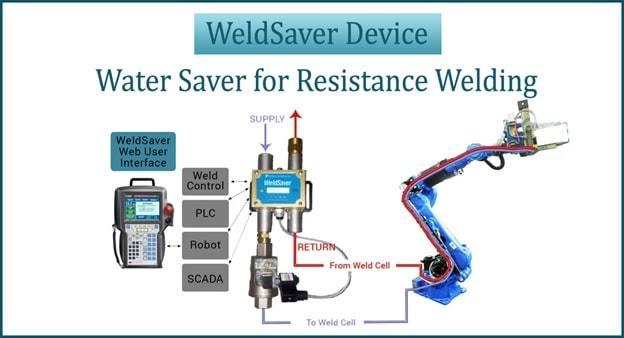 weldsaver device